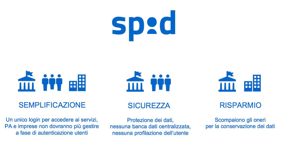 Avanza lentamente l'adozione di SPID da parte dei cittadini