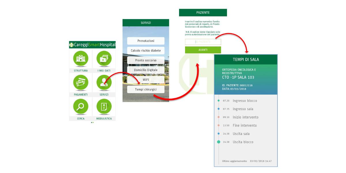 L'ospedale di Careggi lancia l'app per seguire gli interventi chirurgici in tempo reale
