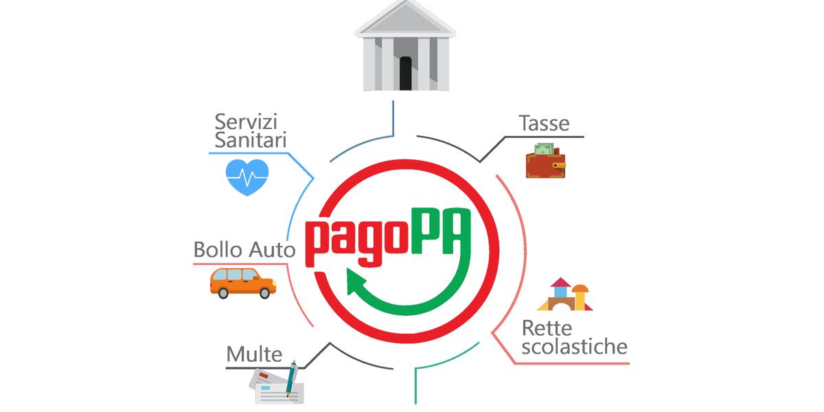 PagoPA introduce novità relative ai pagamenti digitali