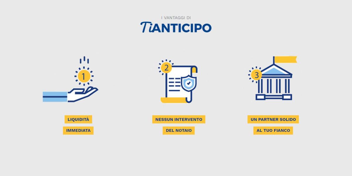 TiAnticipo, la soluzione digitale di Banca IFIS per fornire liquidità alle imprese
